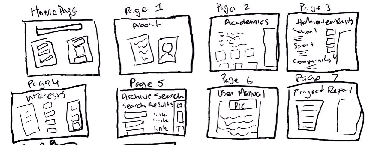 Storyboard  Visual Means